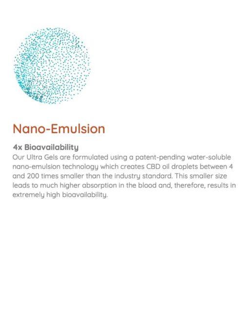 Venga CBD Nano Emulsion