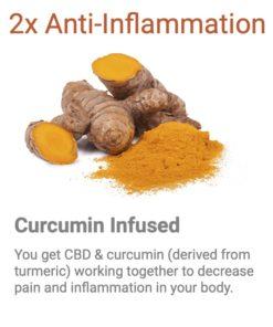 Curcumin Infused CBD